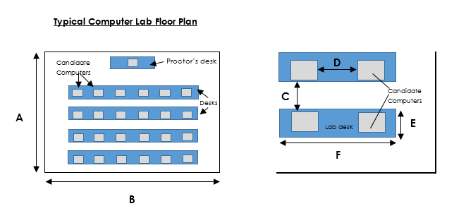 computer lab diagram